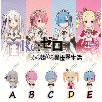 Gashapon Re:Zero